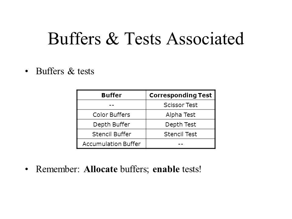 Buffers & Tests Associated