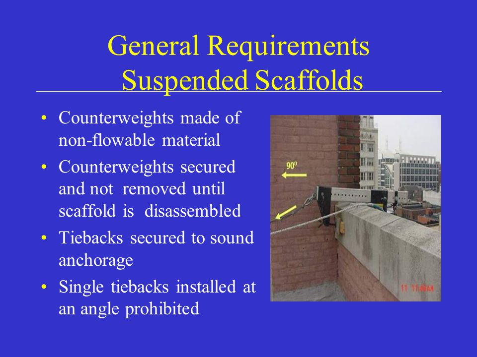 General Requirements Suspended Scaffolds