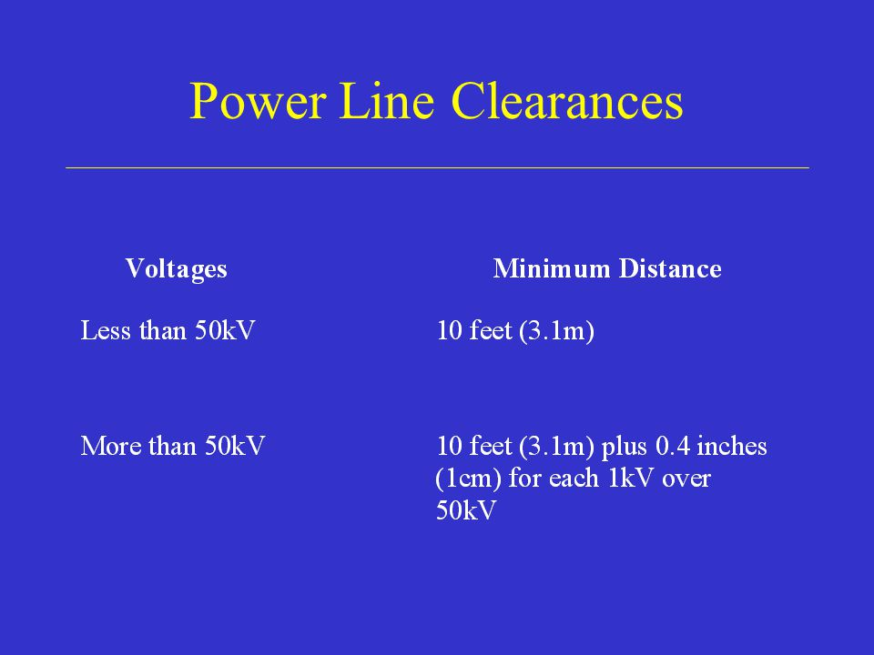 Power Line Clearances This slide shows minimum clearances for un-insulated power lines.