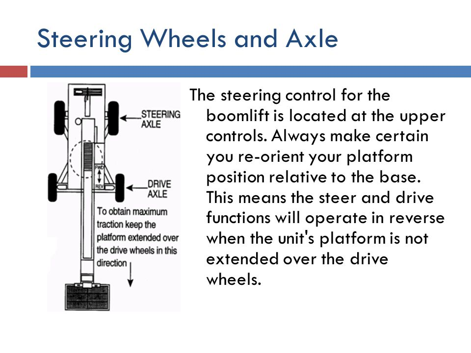 Steering Wheels and Axle