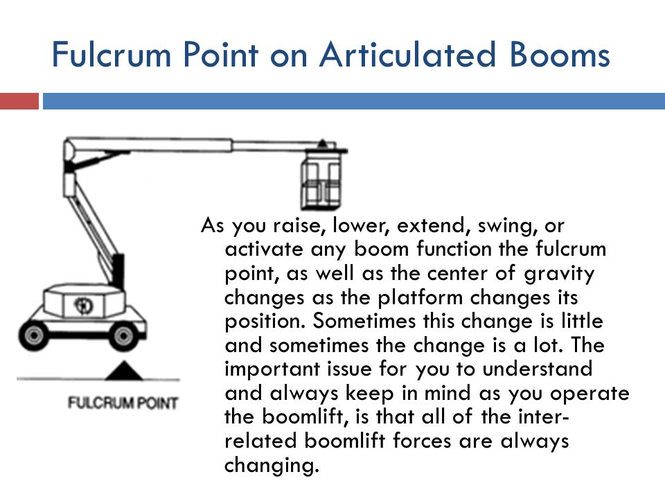 Fulcrum Point on Articulated Booms