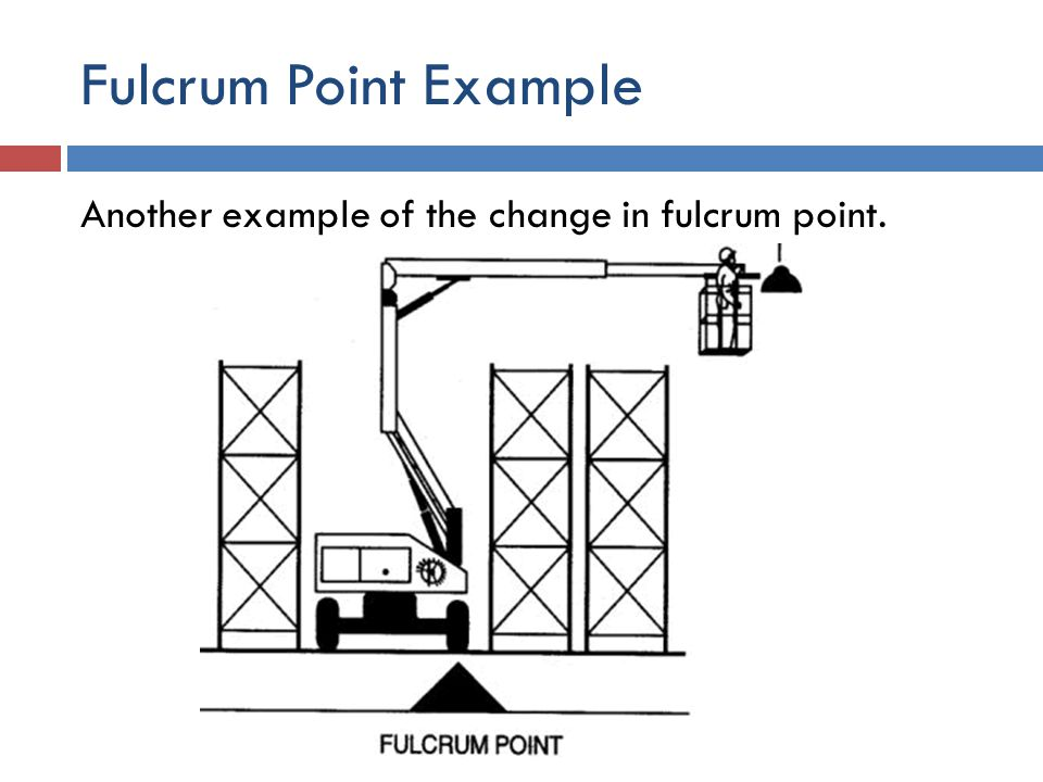 Fulcrum Point Example Another example of the change in fulcrum point.