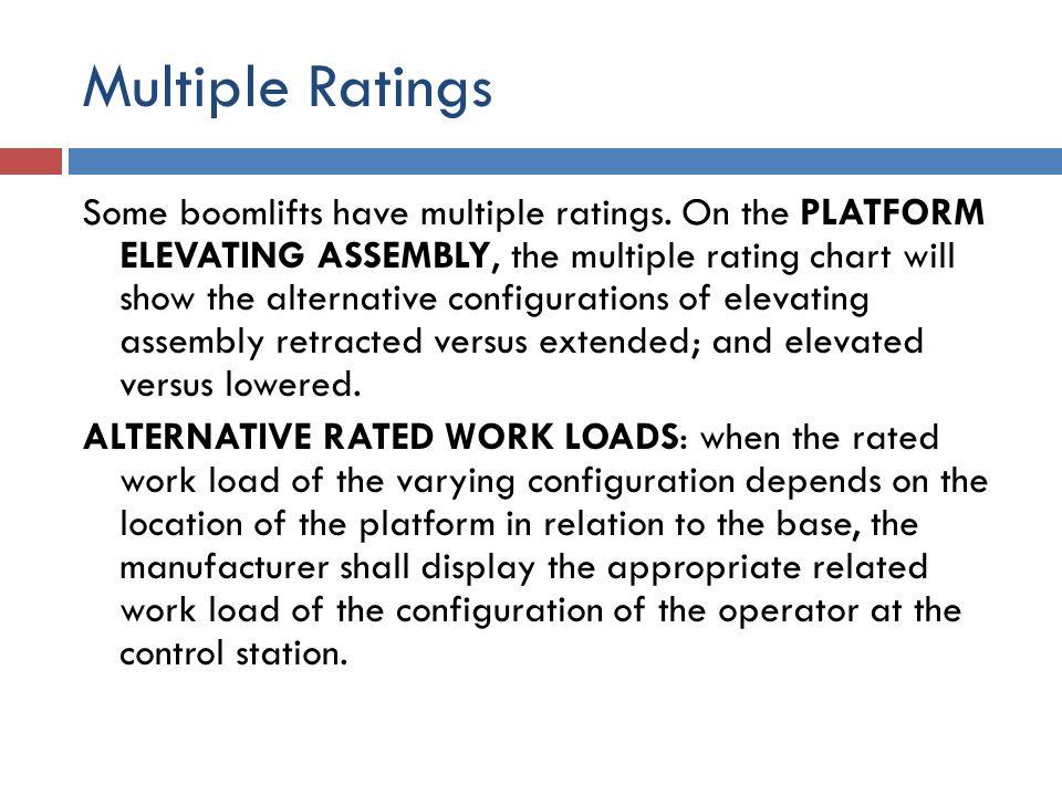 Multiple Ratings