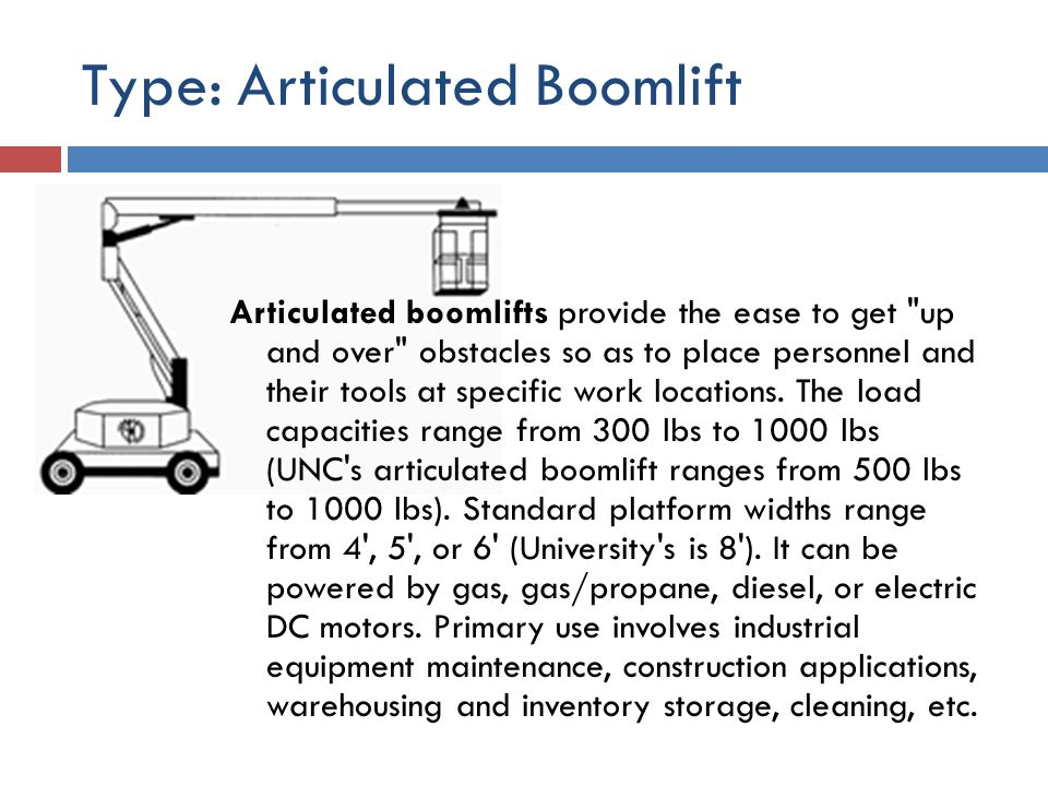 Type: Articulated Boomlift