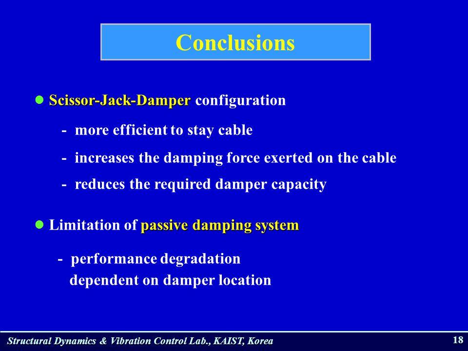 Conclusions Scissor-Jack-Damper configuration