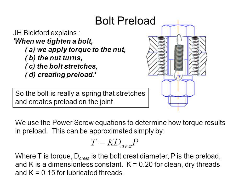 Bolt Preload
