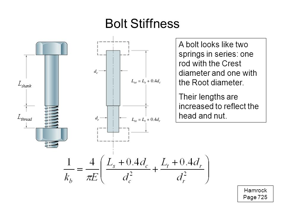 Bolt Stiffness A bolt looks like two springs in series: one rod with the Crest diameter and one with the Root diameter.