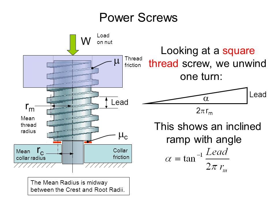 Power Screws W Looking at a square thread screw, we unwind one turn: m