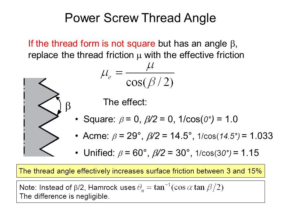 Power Screw Thread Angle