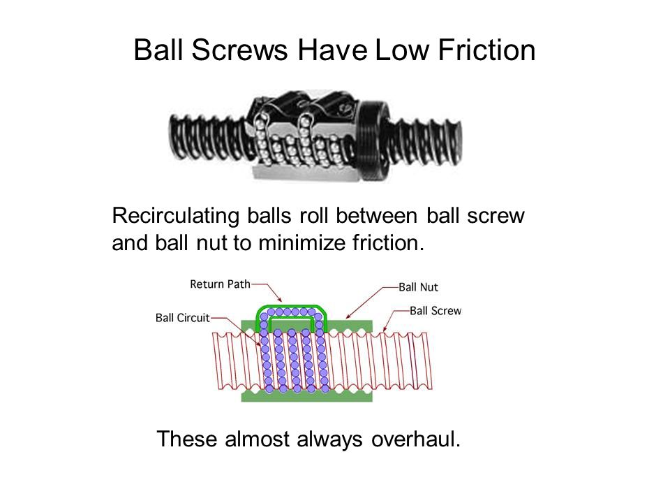 Ball Screws Have Low Friction