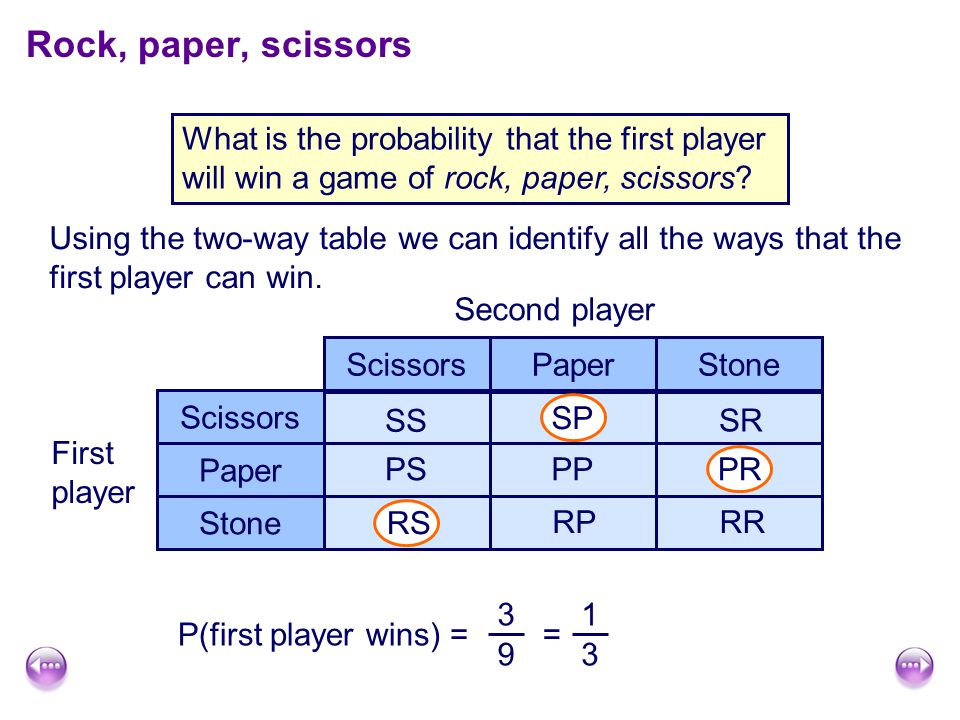 Rock, paper, scissors What is the probability that the first player will win a game of rock, paper, scissors