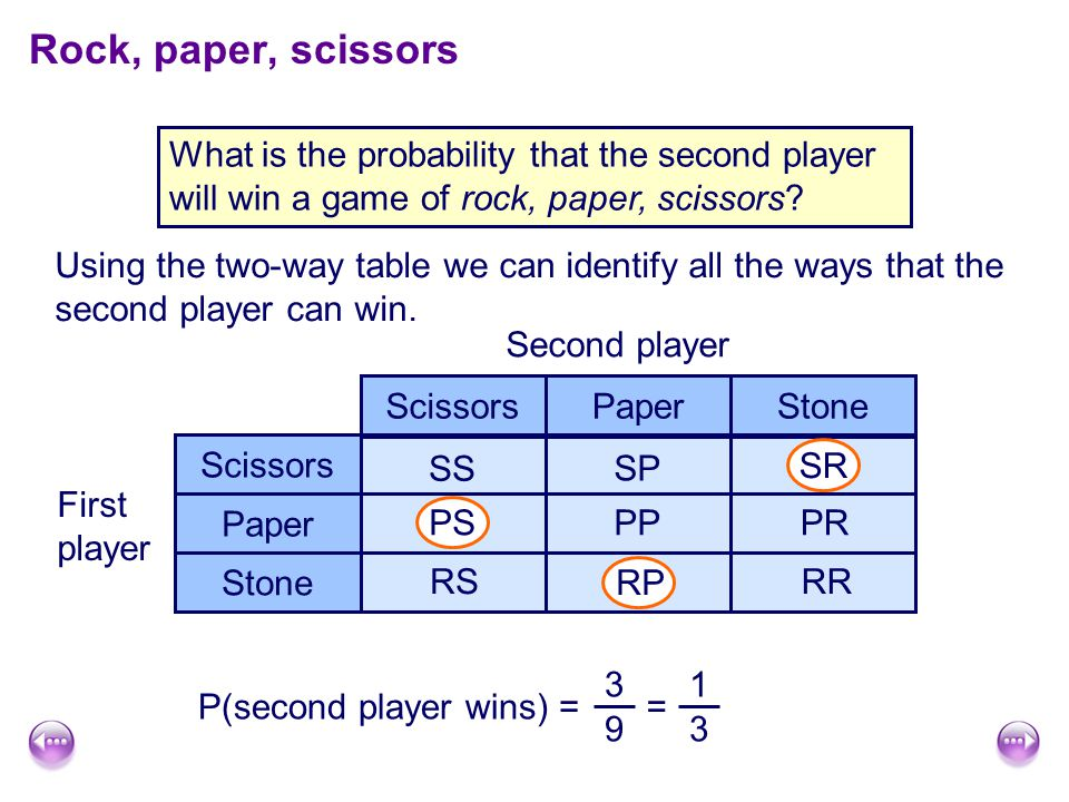 Rock, paper, scissors What is the probability that the second player will win a game of rock, paper, scissors