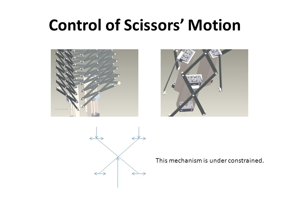 Control of Scissors' Motion