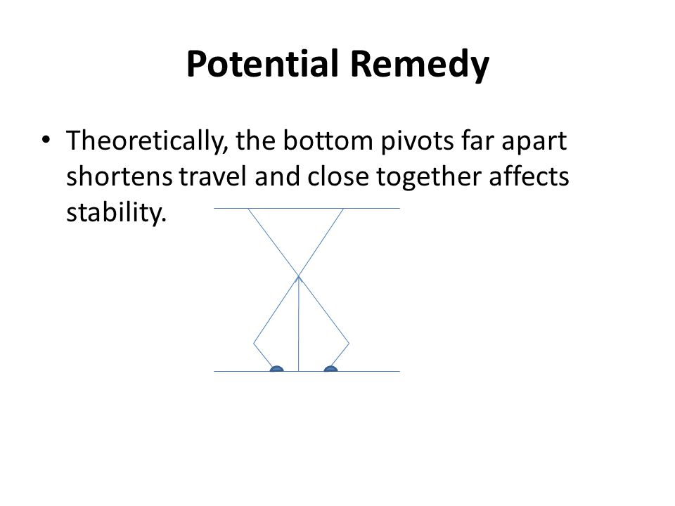 Potential Remedy Theoretically, the bottom pivots far apart shortens travel and close together affects stability.