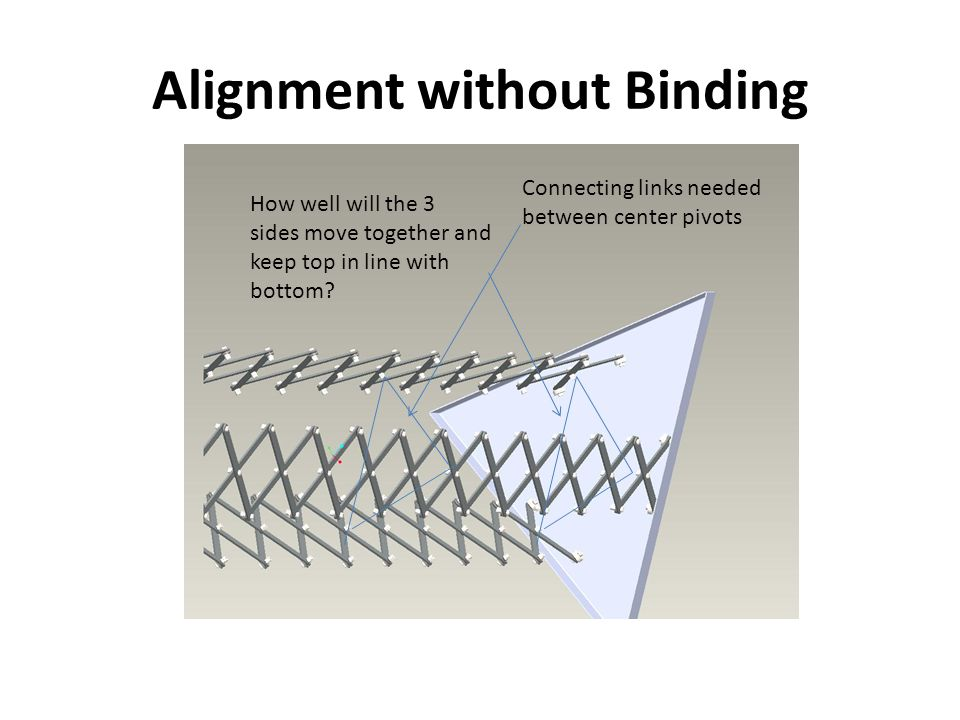 Alignment without Binding