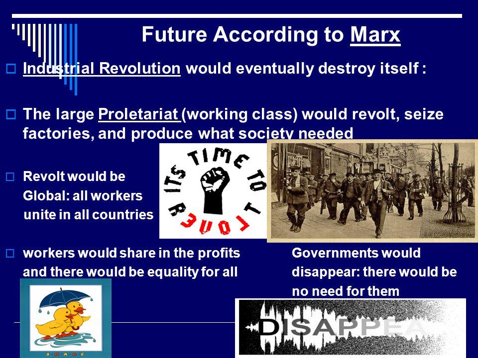 Future According to Marx