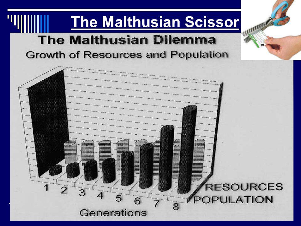 The Malthusian Scissor