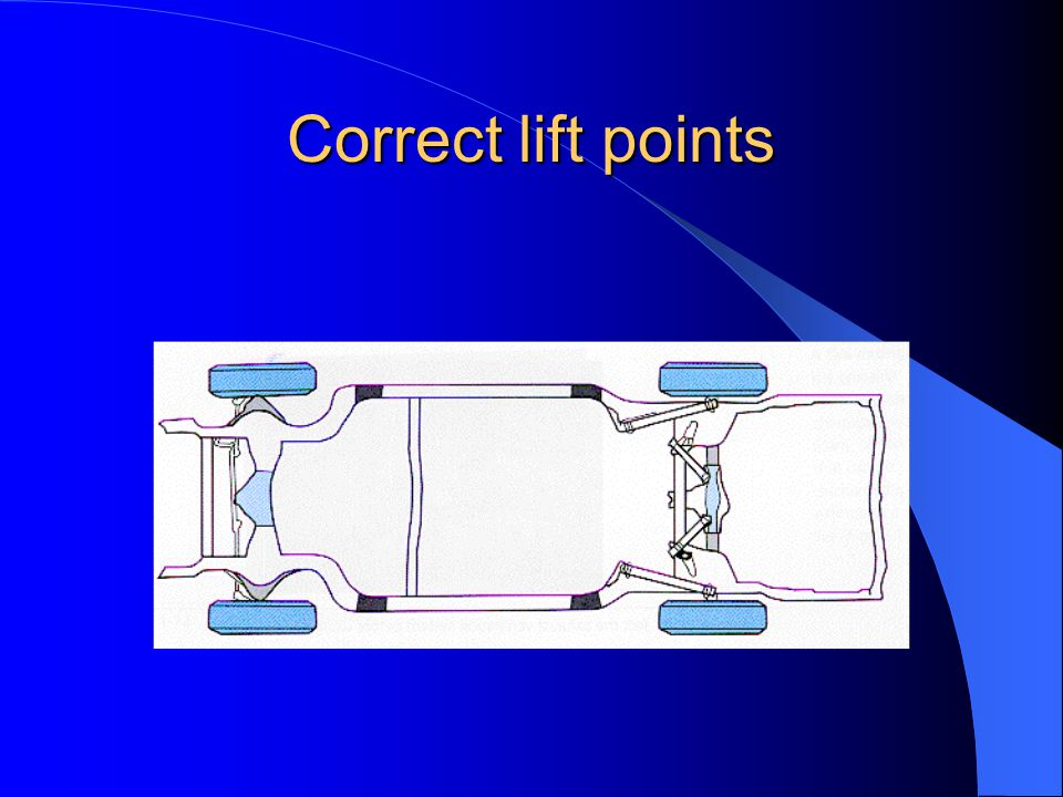 Correct lift points