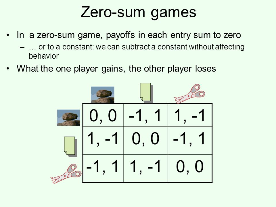 Zero-sum games In a zero-sum game, payoffs in each entry sum to zero. … or to a constant: we can subtract a constant without affecting behavior.