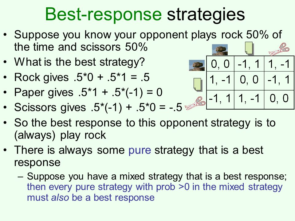Best-response strategies