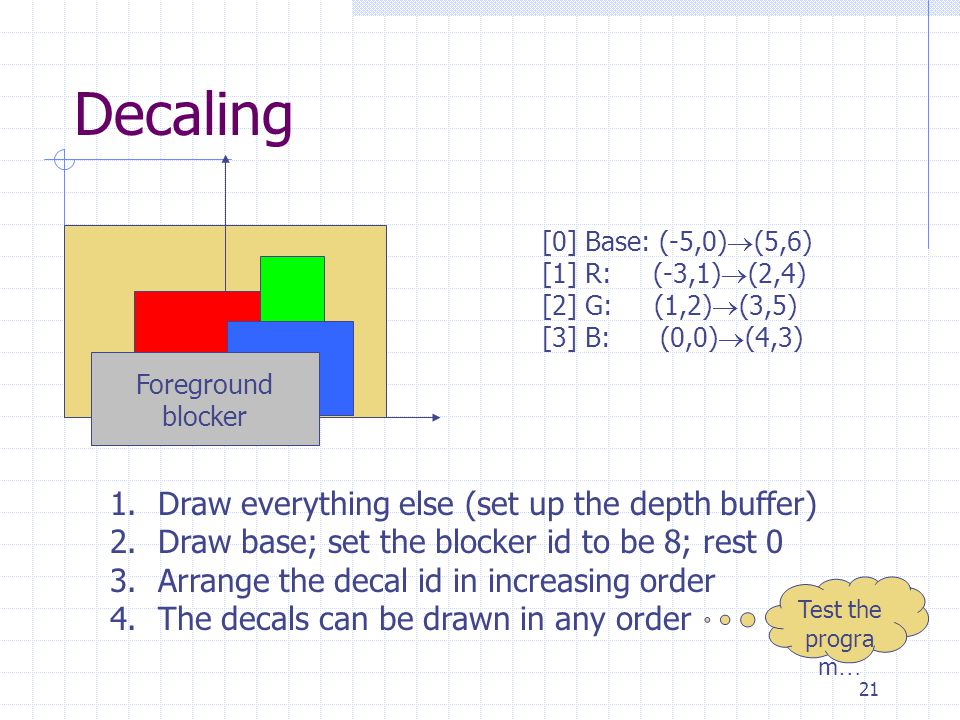 Decaling Draw everything else (set up the depth buffer)