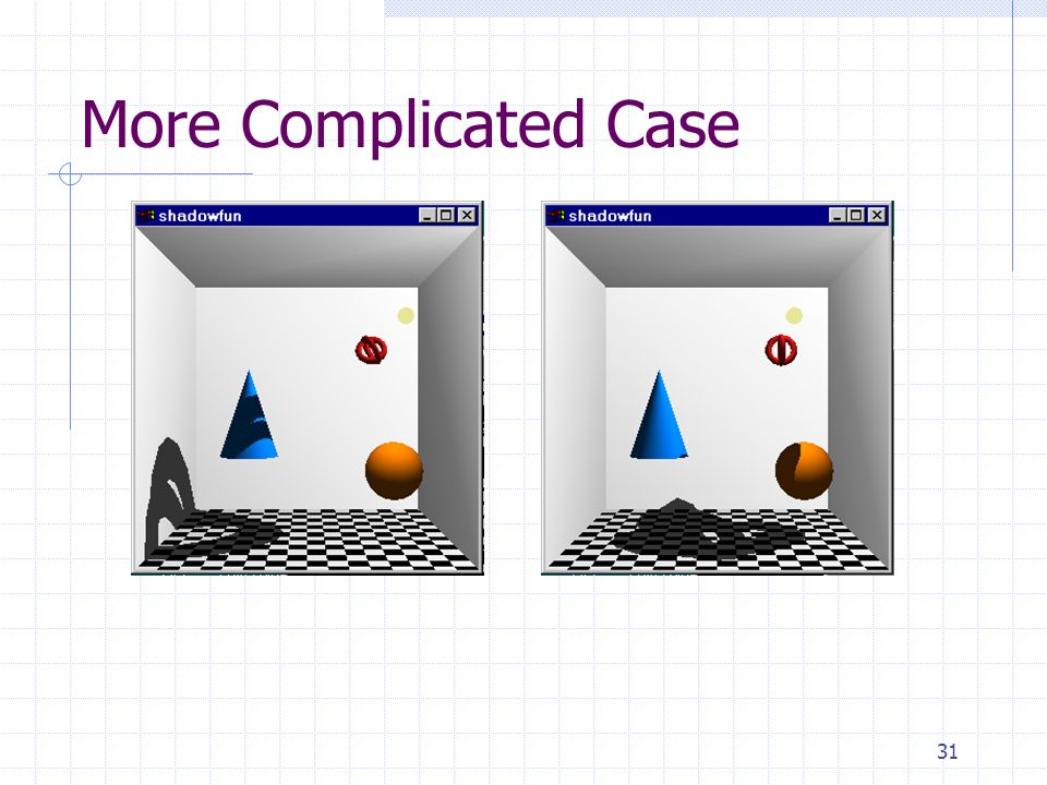 More Complicated Case