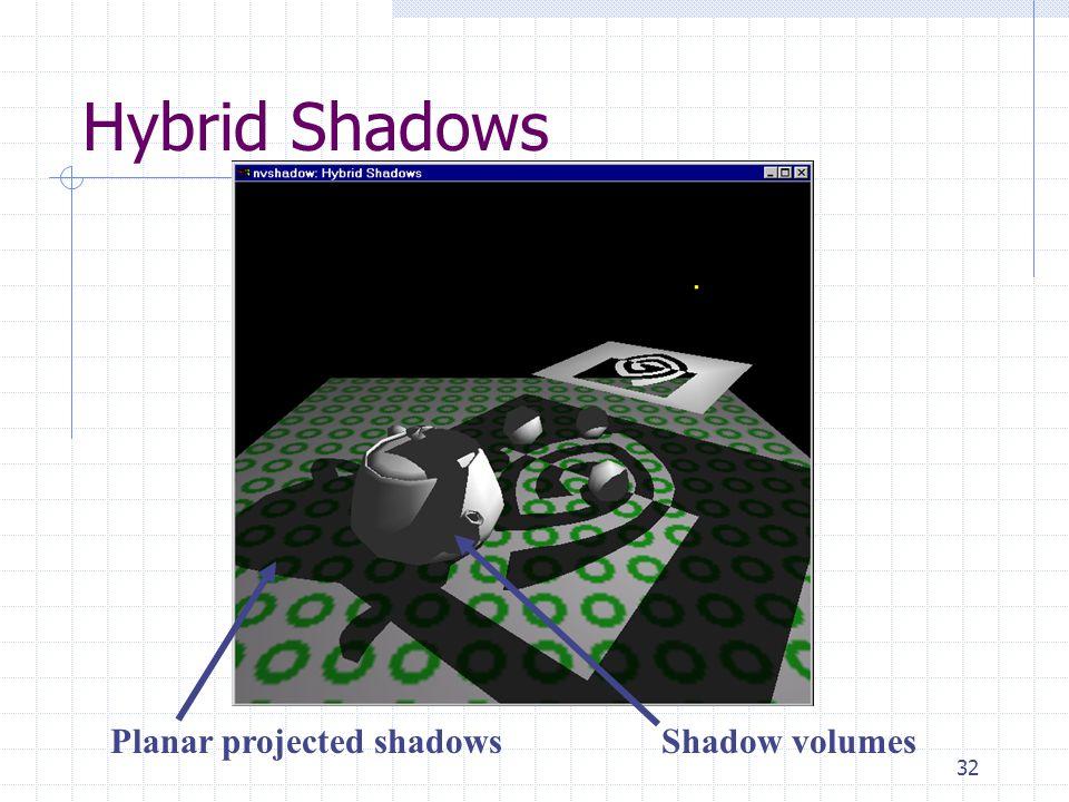 Planar projected shadows