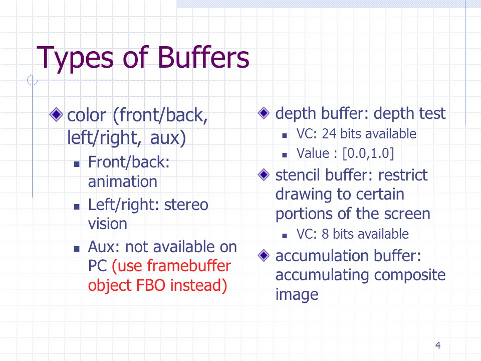 Types of Buffers color (front/back, left/right, aux)