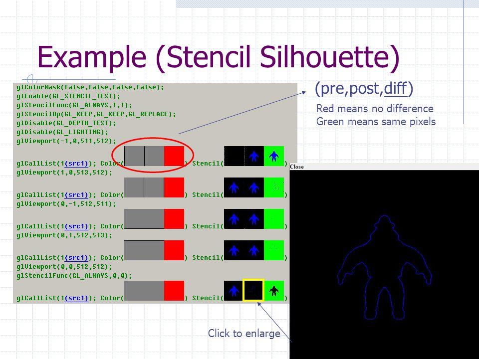 Example (Stencil Silhouette)