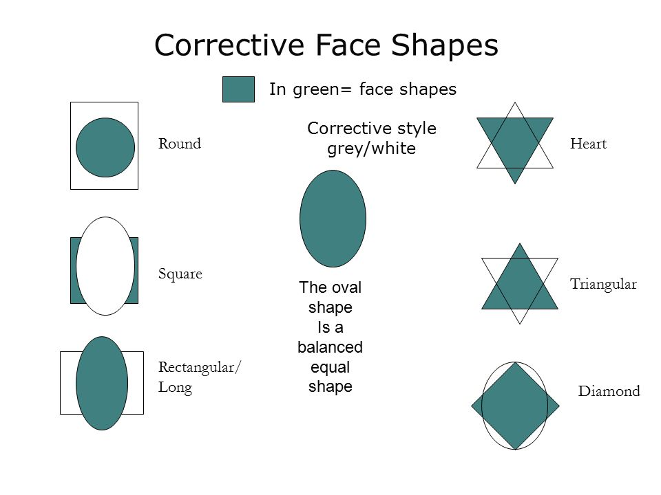 Corrective Face Shapes