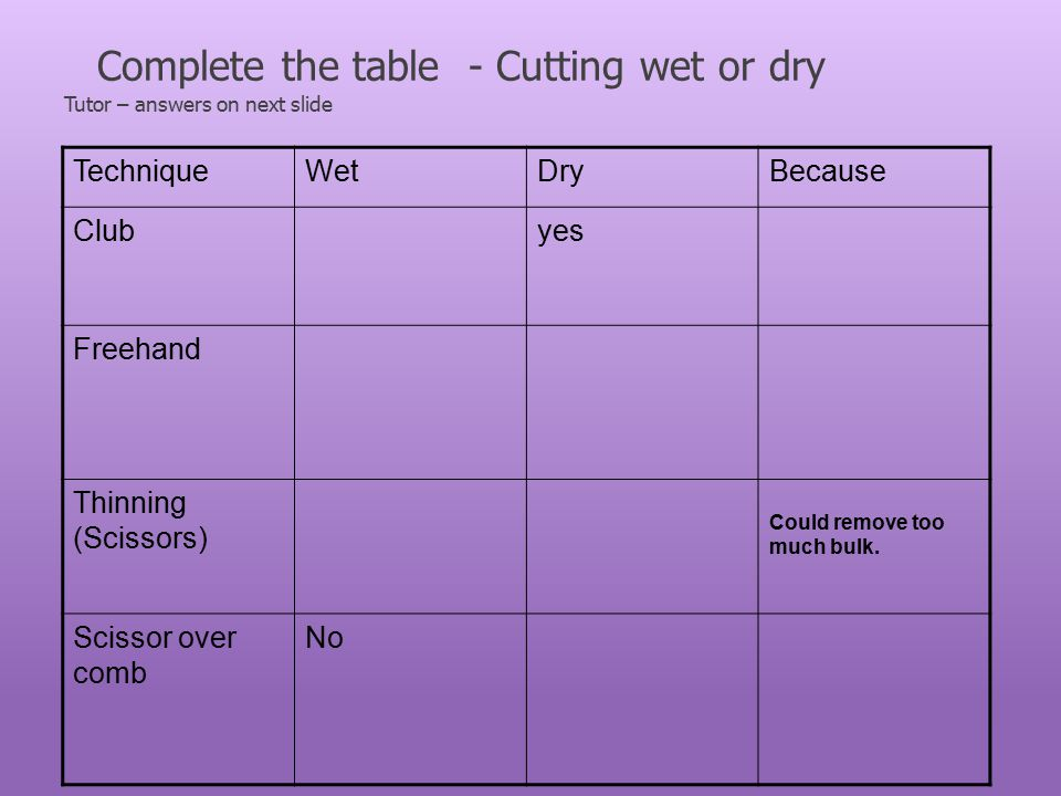 Complete the table - Cutting wet or dry Tutor – answers on next slide