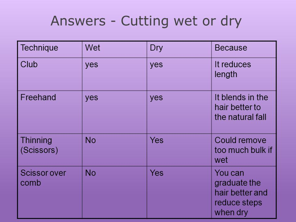 Answers - Cutting wet or dry