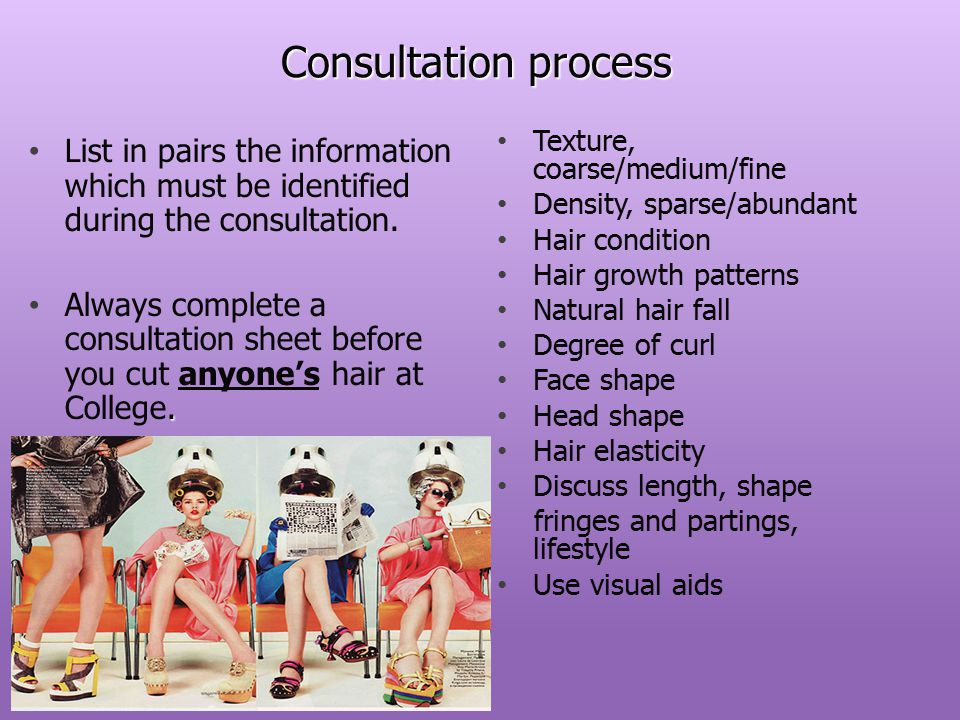 Consultation process List in pairs the information which must be identified during the consultation.