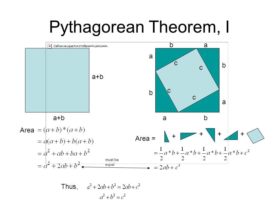 Pythagorean Theorem, I b a a c b c a+b c b c a a+b a b Area + + + +