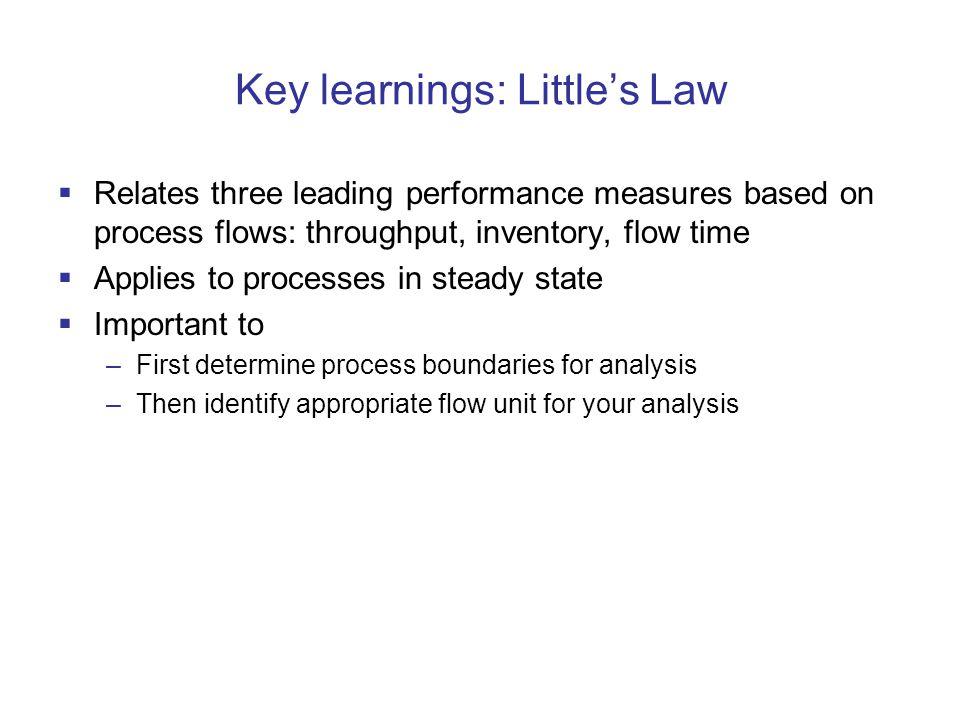Key learnings: Little's Law