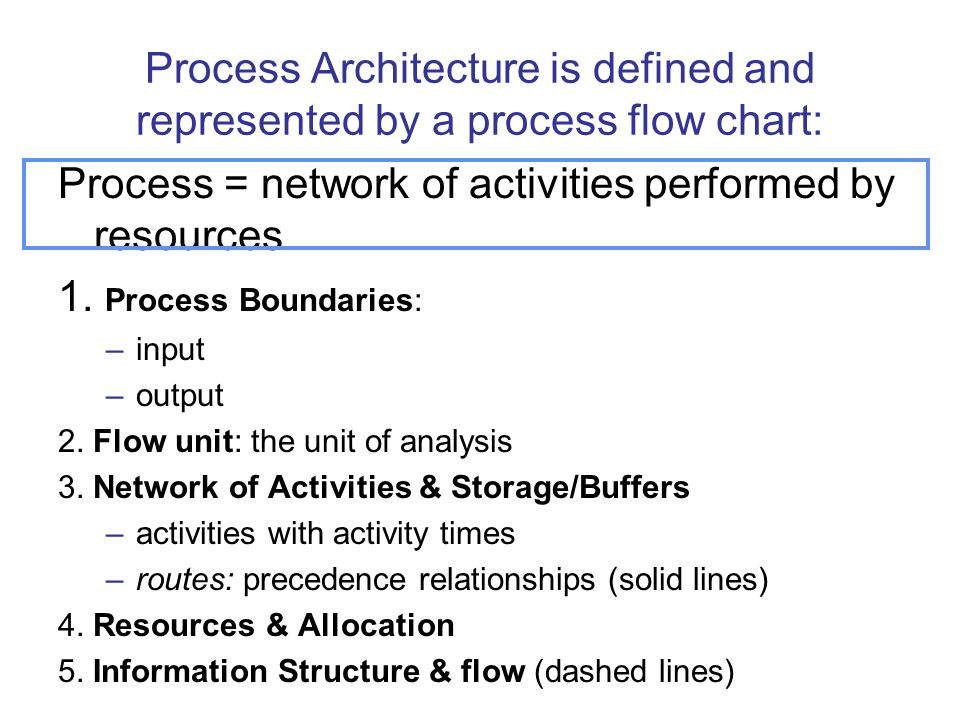 Process = network of activities performed by resources