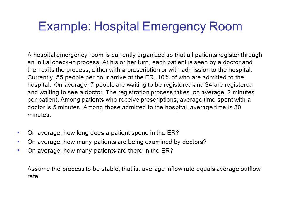 Example: Hospital Emergency Room
