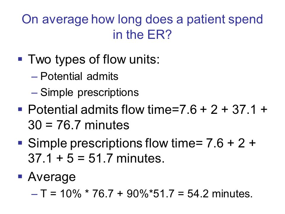On average how long does a patient spend in the ER