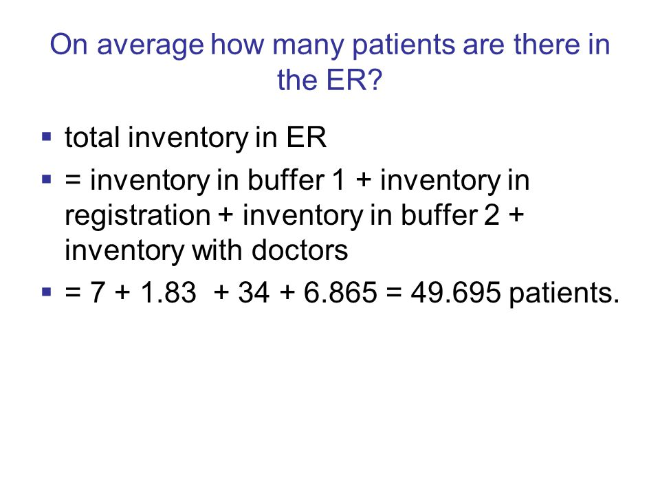 On average how many patients are there in the ER