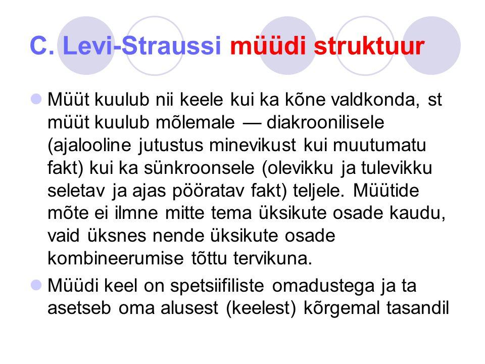 C. Levi-Straussi müüdi struktuur