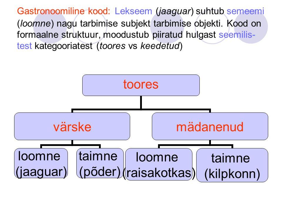Gastronoomiline kood: Lekseem (jaaguar) suhtub semeemi (loomne) nagu tarbimise subjekt tarbimise objekti.