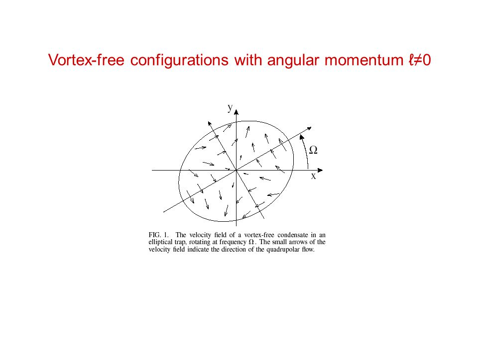 Vortex-free configurations with angular momentum ℓ≠0