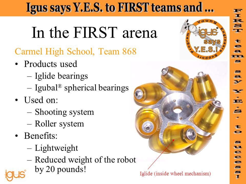 In the FIRST arena Carmel High School, Team 868 Products used Used on: