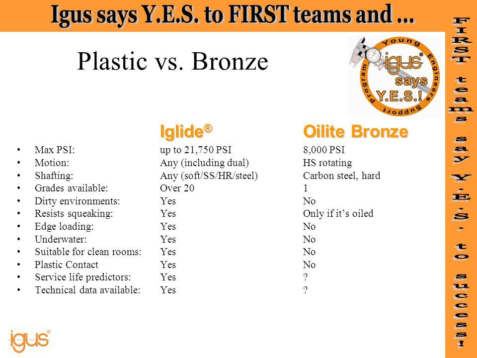 Plastic vs. Bronze Iglide® Oilite Bronze