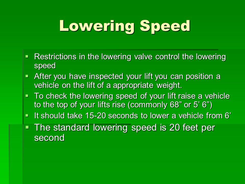 Lowering Speed The standard lowering speed is 20 feet per second