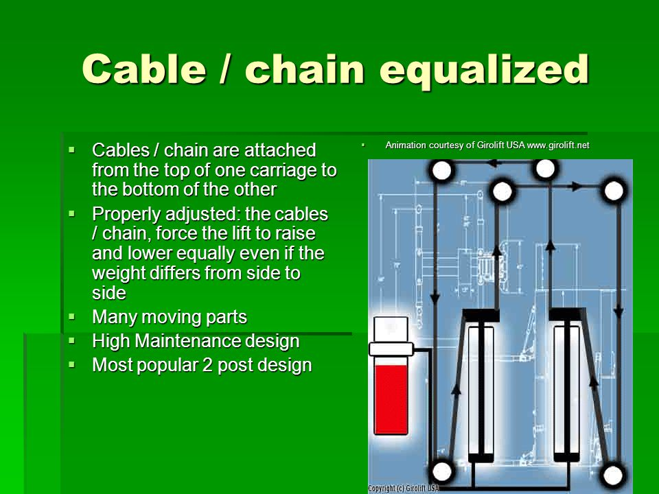 Cable / chain equalized