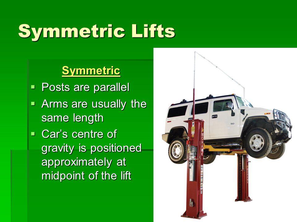 Symmetric Lifts Symmetric Posts are parallel
