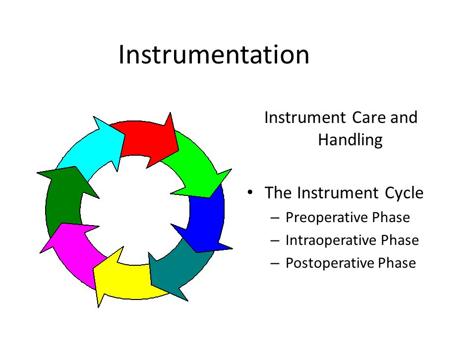 Instrument Care and Handling