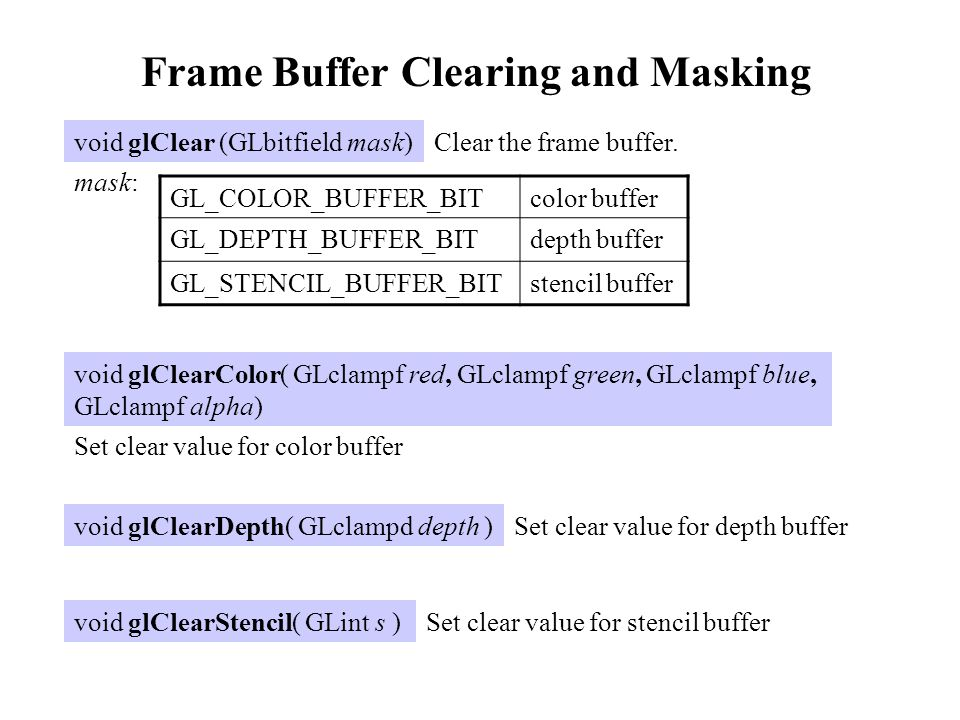 Frame Buffer Clearing and Masking