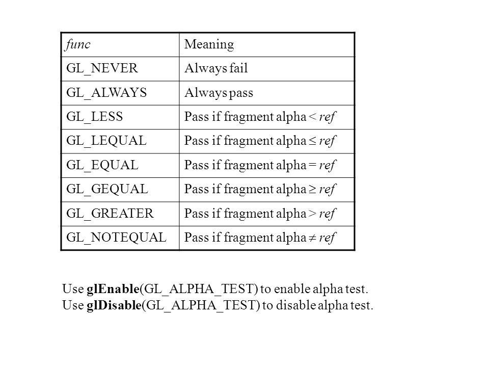 func Meaning. GL_NEVER. Always fail. GL_ALWAYS. Always pass. GL_LESS. Pass if fragment alpha < ref.